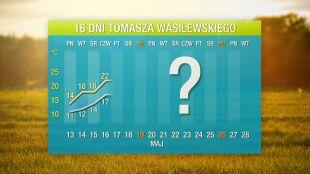 Prognoza pogody na 16 dni: niebawem czeka nas duże ocieplenie